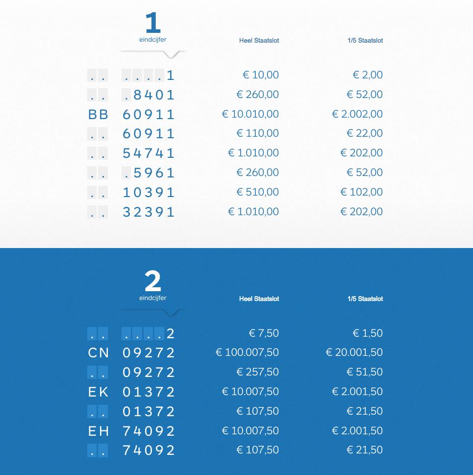 euro jackpot org