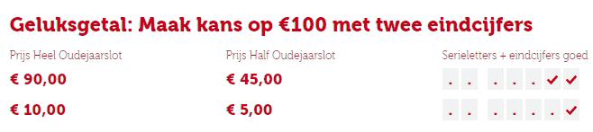 oudejaarstrekking staatsloterij geluksgetal 100 euro 2 eindcijfers